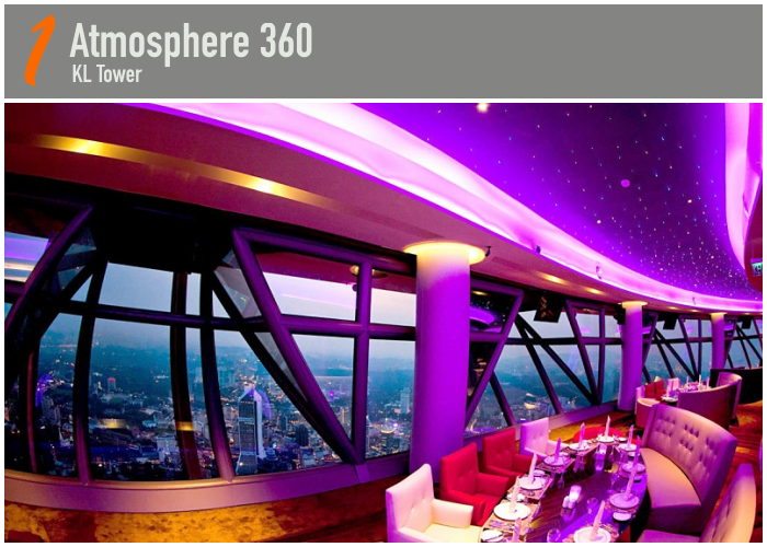 Atmosphere 360 at KL Tower