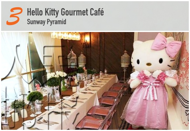 Hello Kitty Gourmet Cafe