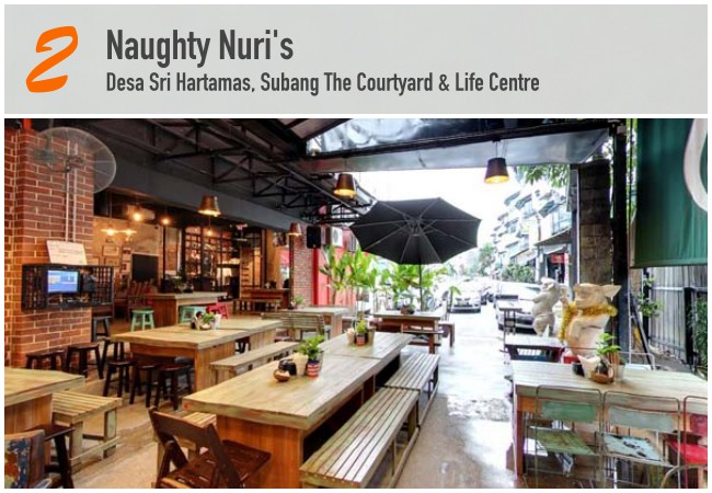Blog #22_5 Best Restaurants for Group Dining in KL_NaughtyNuris