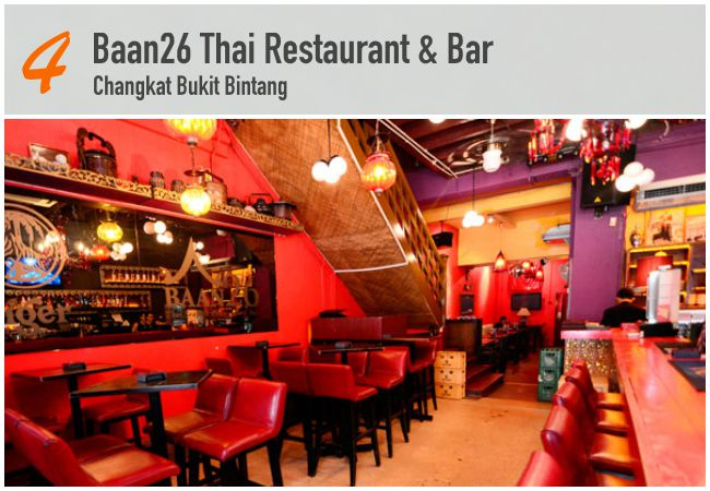 5 Best Beer Bars in KL_Baan26