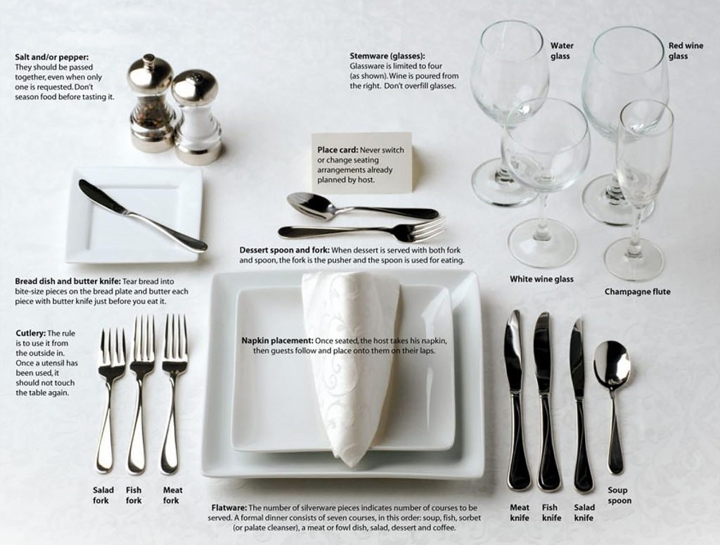 Jan 14 20 Weekly Reads Fine Dining Etiquette Why We Use 3 Forks